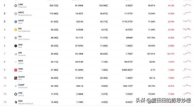 传言比特大陆卖出大量BCH自救,比特币回调开始