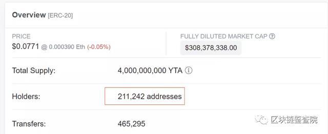 IPFS挖矿骗局又来了,这次有20万人上当