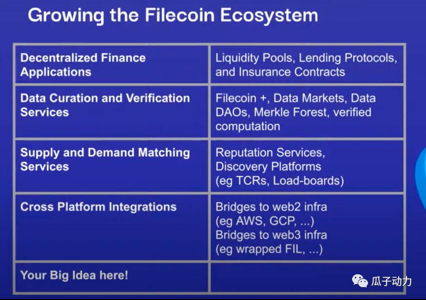 Filecoin大事记08:火币再出手,启动Filecoin孵化中心