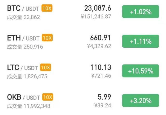 BTC还会继续涨下去吗?