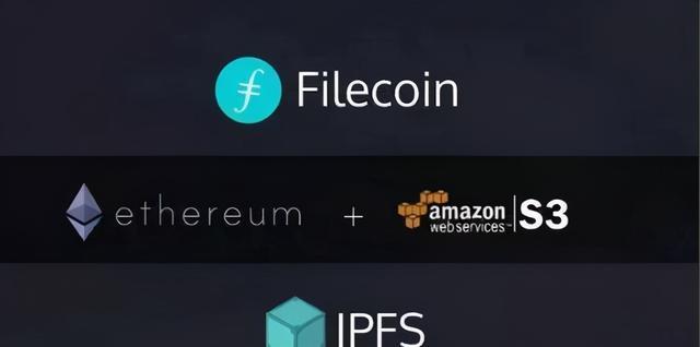 IPFS/Filecoin时代到来,存储市场迎来新机遇