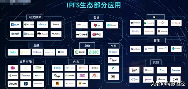 大数据时代个人隐私何去何从,IPFS是下一个风口?
