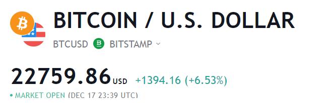 比特币突然暴涨,释放巨大财富信号!