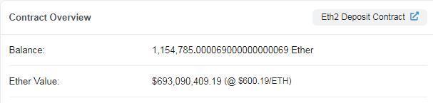 比特币的应用曲线和以太坊的三重属性