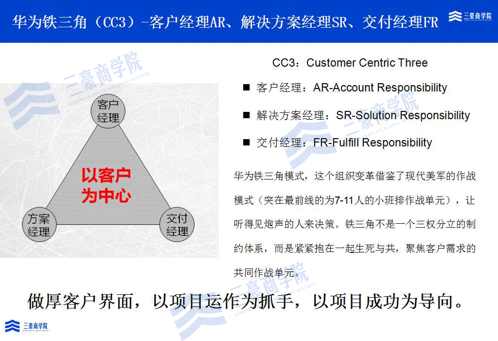 华为如何构建端到端流程管理体系(IPD/LTC/ITR)、竞争体系及销售组织?插图(38)