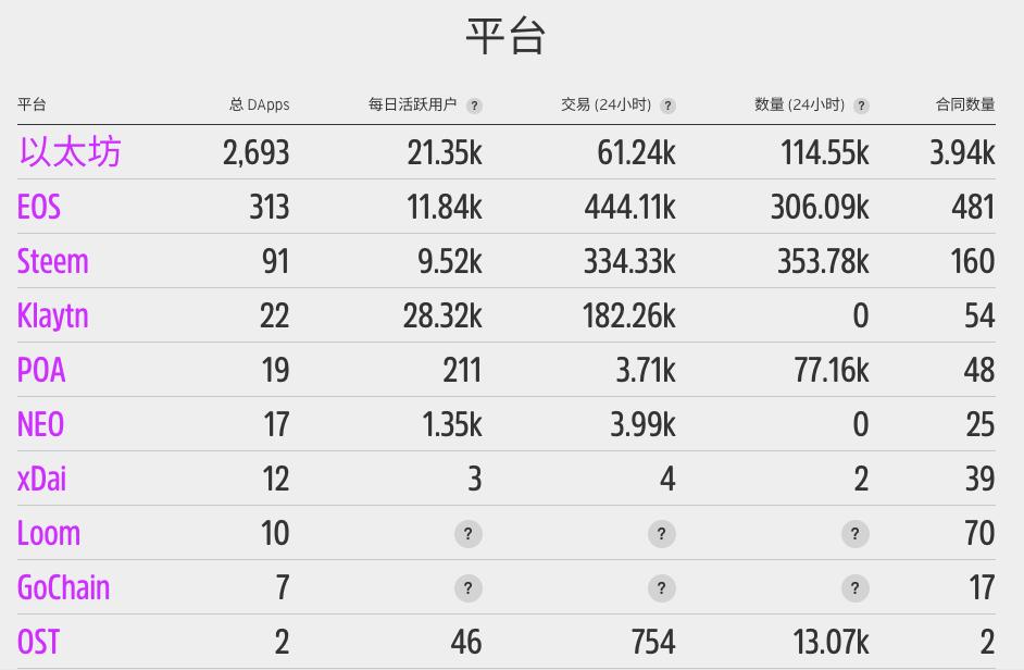OKEx投研 | 以太坊2.0报告插图(2)