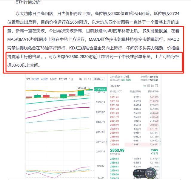 币圈白峰 5.2 BTC/ETH行情剖析