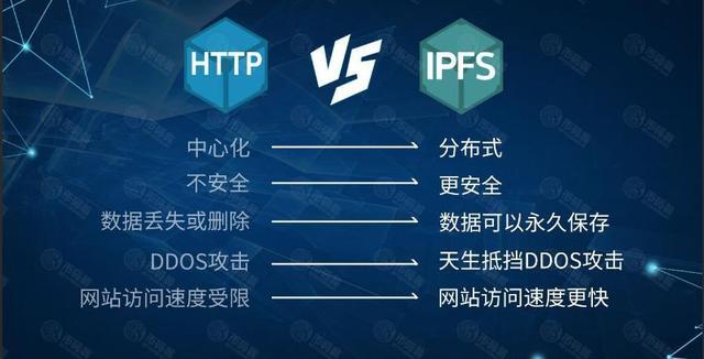 IPFS到来正是 HTTP消逝之时