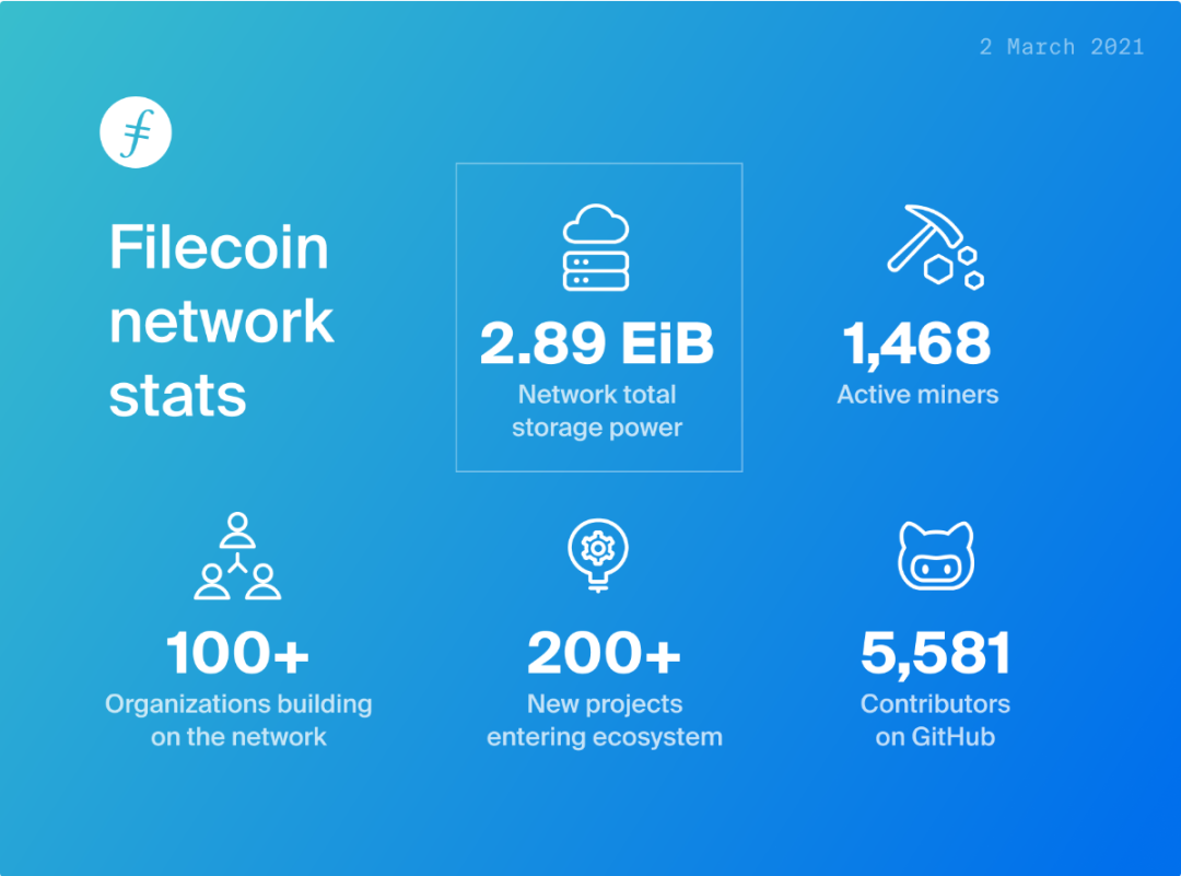 Filecoin新闻第13期 不能错过的Filecoin热门动态