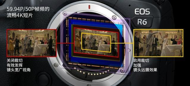 进阶玩家的第一台微单 选EOS R6的理由